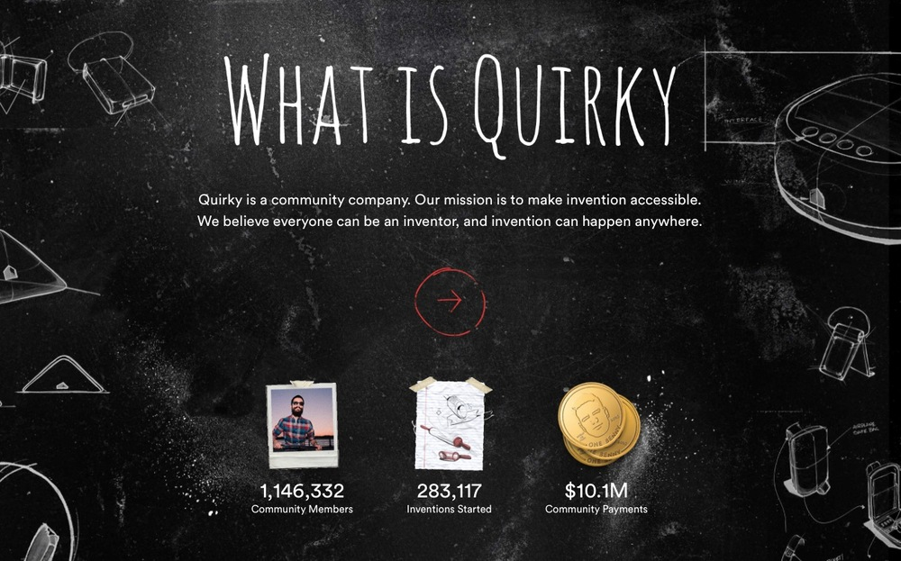 Quirky's  sharing concept is near and dear to my heart as it facilitates the art of invention, bringing together ideas and resources to make new ideas happen.    Image Courtesy:  Quirky.com