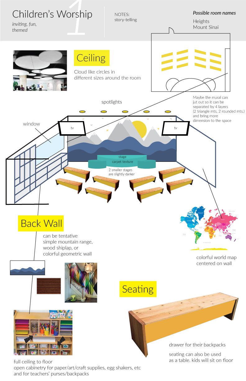 Children's-Worship-Room-Concept.jpg