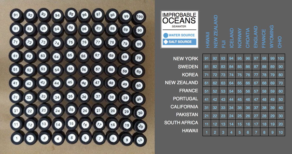100 VIALS OF IMPROBABLE OCEANS SEAWATER (2015) - seawater samples from infrastructural overlaps in the grocery store supply chain