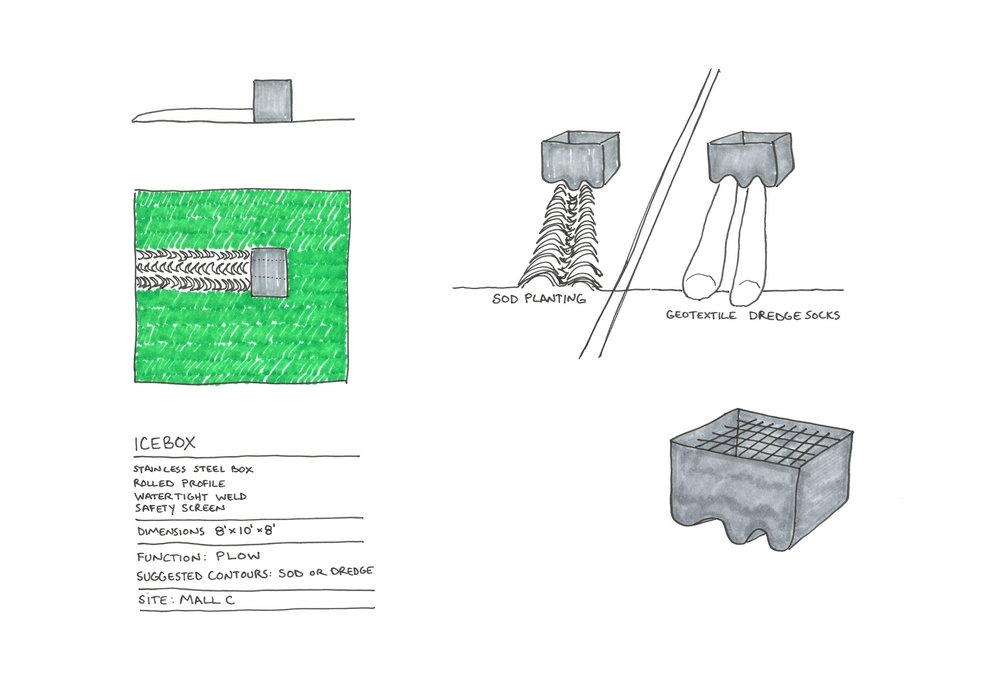 IMAGE # 14 TITLE: ICEBOX SITE DRAWING LOCATION: Mall C DESCRIPTION: This is a different type of object, a stainless steel welded box that in permanent installation is left to collect rainwater over time before freezing and becoming activated to plow furrows into the landscape. In the placement on Mall C, the furrowing is suggested by either sod plantings or geotextile dredge socks (filled with DRY sand) placed under the rolled metal bottom of the ICEBOX object. Furrowing moves from one end of the field up to the ICEBOX object and terminates under the object, leaving the face with a visible contour that visitors can see. Visual access onto Mall C from above will give this treatment a sense of dynamism with a leading line to suggest motion using cognitive simulation (a psychological trick). MATERIALS: rolled stainless steel, seam welded, stainless welded wire screen