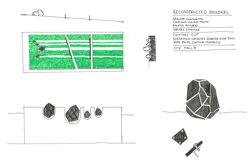 IMAGE # 7 TITLE: RECONSTRUCTED BOULDER SITE DRAWING LOCATION: Mall B, Cleveland Ohio (to be built) DESCRIPTION: I want to place four reconstructed boulders on the northern edge of a lawn in downtown Cleveland, Ohio at the edge of Lake Erie and suggest to site visitors what it might look like if those objects were harnessed by a glacier. Interpretive stations pepper the lawn, including multiple viewing stations made of cut HDPE panel with didactic/interpretive pieces, and also suggested path lines marked out in powdered granite similar to athletic field chalking (optional). The four faceted boulders will be fabricated on welded angle iron frames clad in pattern-cut pieces of granite counter top. The granite pieces will be through-bolted to the steel frames. The faceted shapes are reminiscent of stylized boulders and will stand out as silhouetted forms against the horizon line of the northern edge of Mall B and will look great under a heavy cloudy Cleveland sky, and visual access onto Mall B from above will help people visualize the linear path lines. MATERIALS: angle iron, granite, bolts