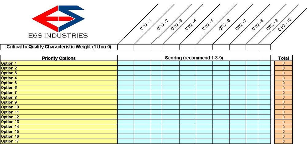 Training Matrix Template | Products E6s Industries