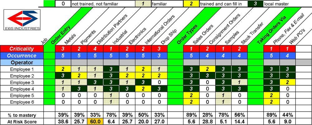 Training Calendar Template Excel