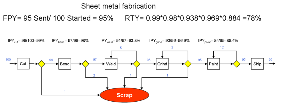 RTY Sheet Metal Fab.png