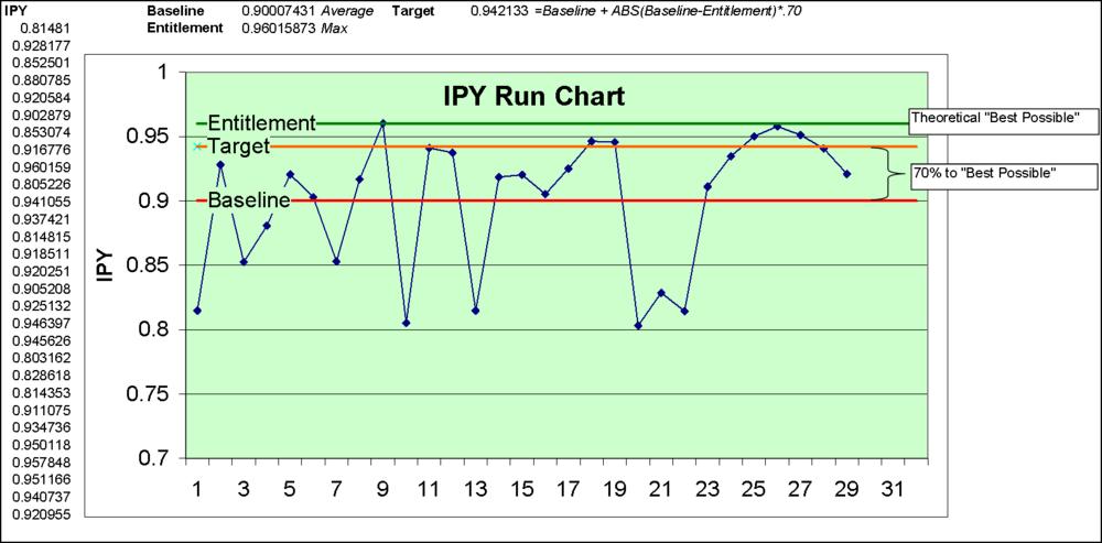 IPY Targeting.png