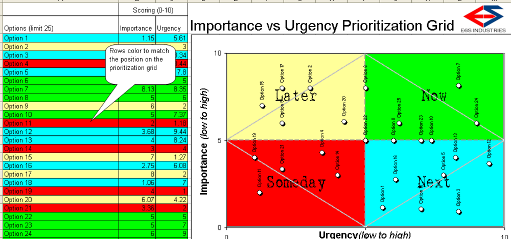 Importance vs. Urgency Analysis Grid - $8.63 - Buy Now