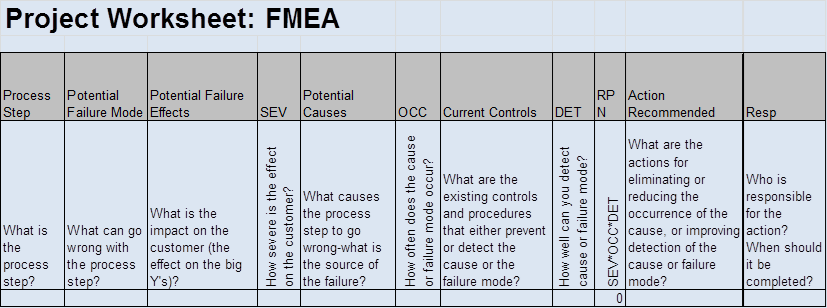 FMEA headers.png