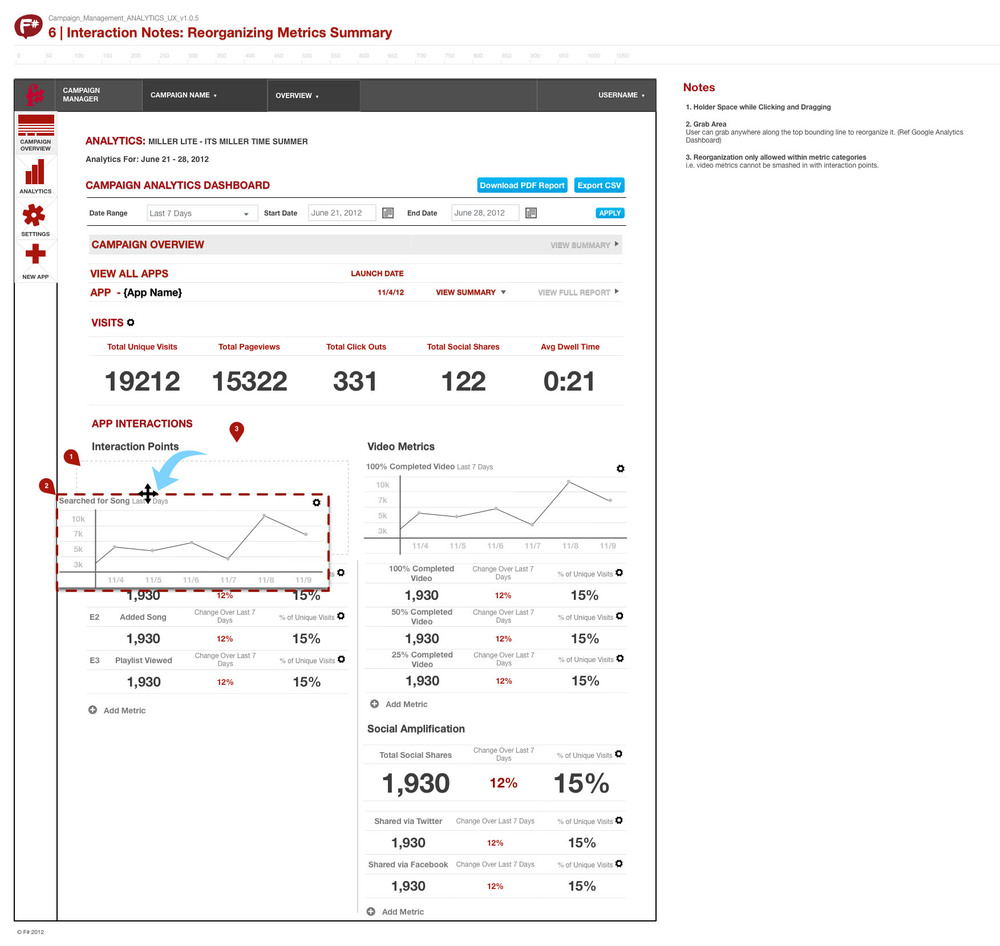 Campaign_Management_ANALYTICS_UX_v1.0.5 copy.jpg
