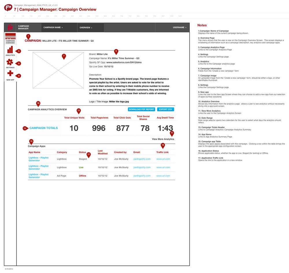 Campaign_Management_ANALYTICS_UX_v1.0.52 copy.jpg