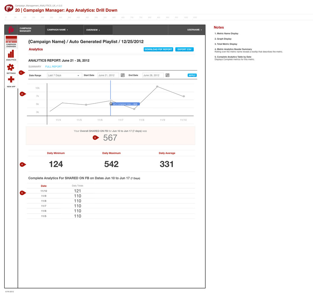 8Campaign_Management_ANALYTICS_UX_v1.0.5 copy.jpg