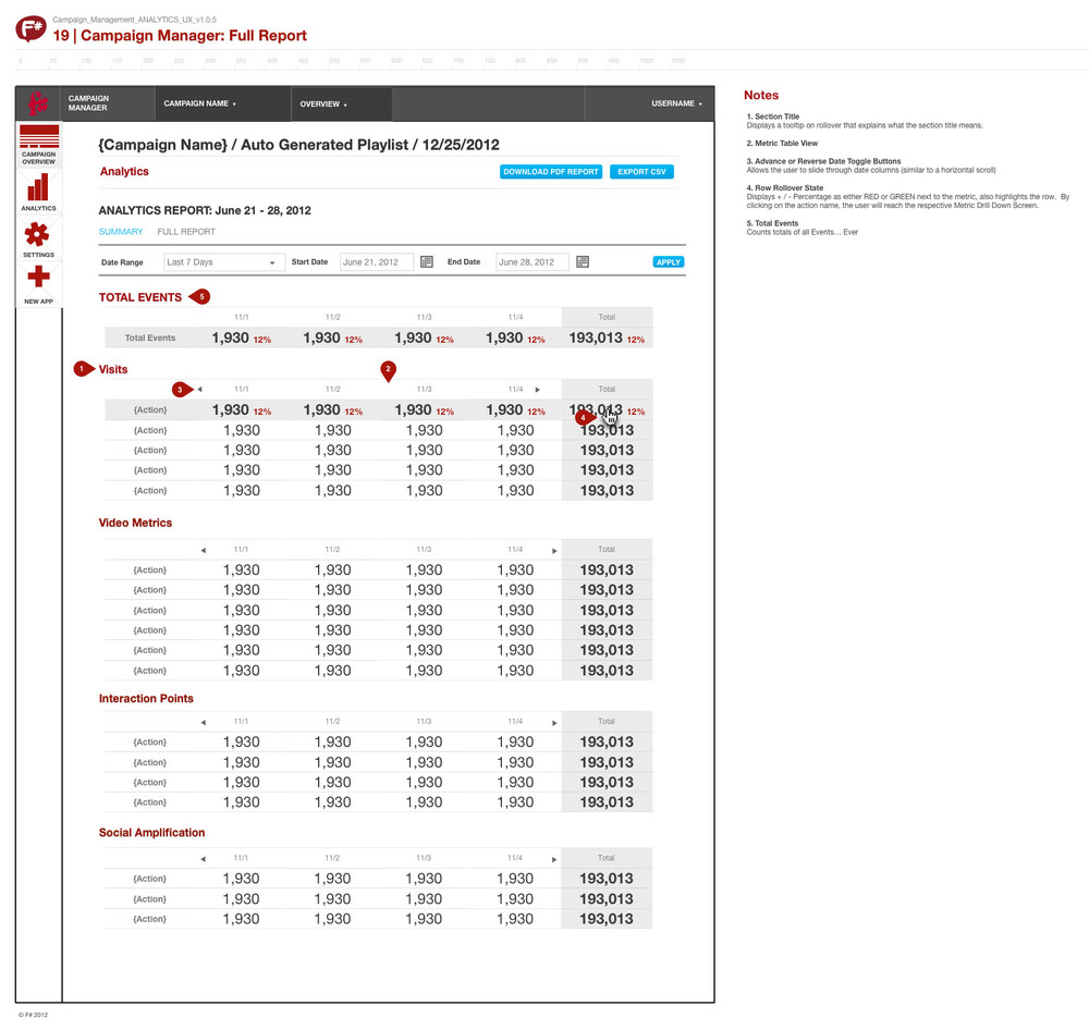 7Campaign_Management_ANALYTICS_UX_v1.0.5 copy.jpg