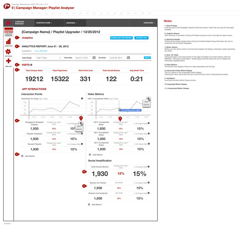 4Campaign_Management_ANALYTICS_UX_v1.0.5 copy.jpg