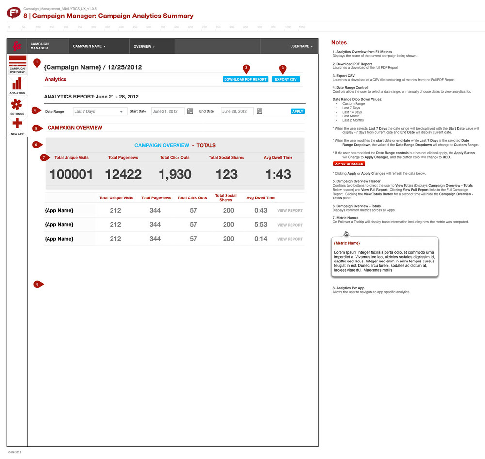 3Campaign_Management_ANALYTICS_UX_v1.0.5 copy.jpg