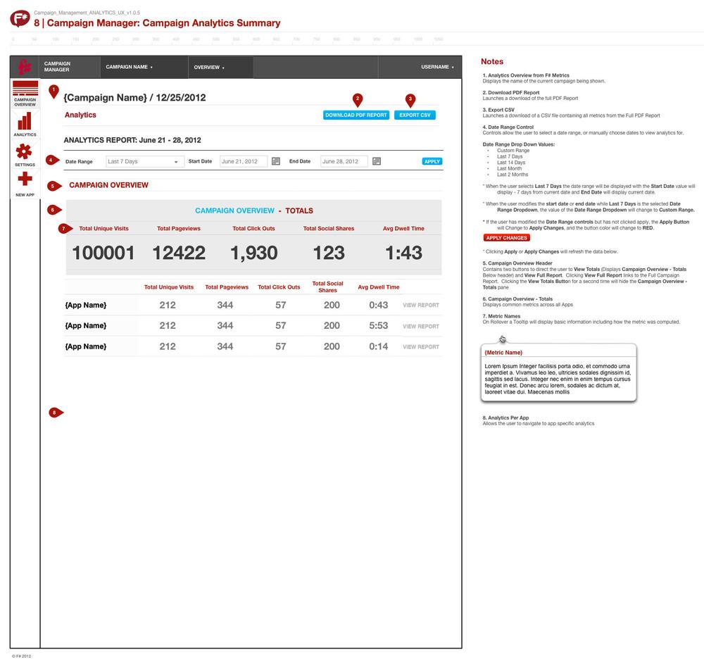 3Campaign_Management_ANALYTICS_UX_v1.0.5 copy.jpg