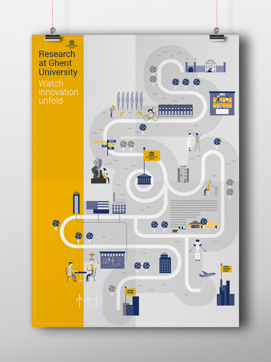 Studi Lakmoes infographic Ghent University