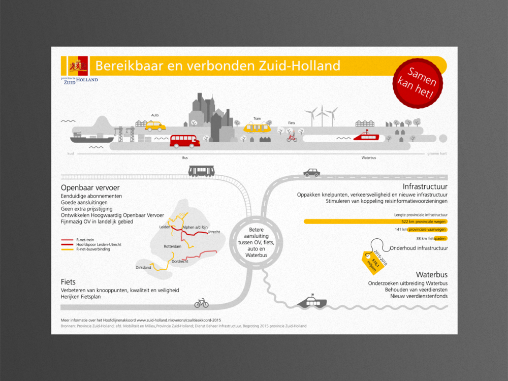 infographic provincie zuid-holland - studio lakmoes