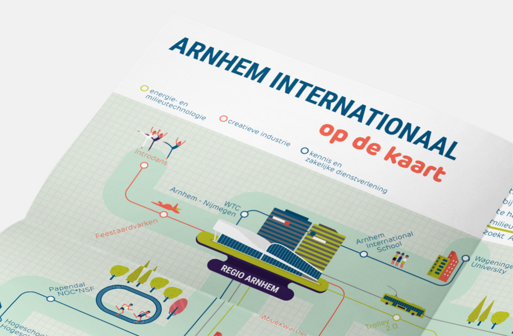 infographic arnhem internationaal