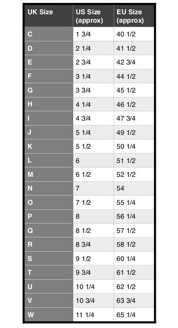 RingSize Chart.jpg