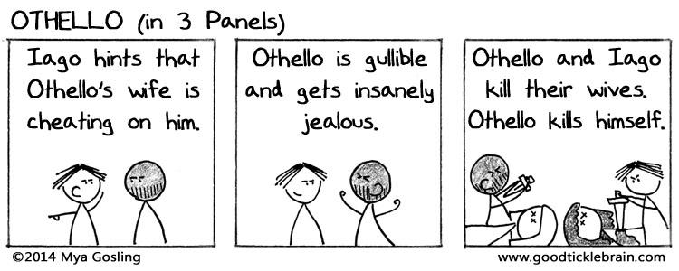 Othello easy summary