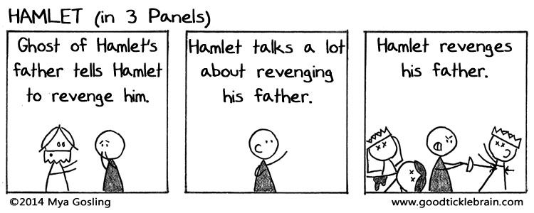 an overview of act three scene one in hamlet a play by william shakespeare What follows is an overview of the main characters in william shakespeare's hamlet,  three different early versions of the play  act 5, scene 1 of hamlet.