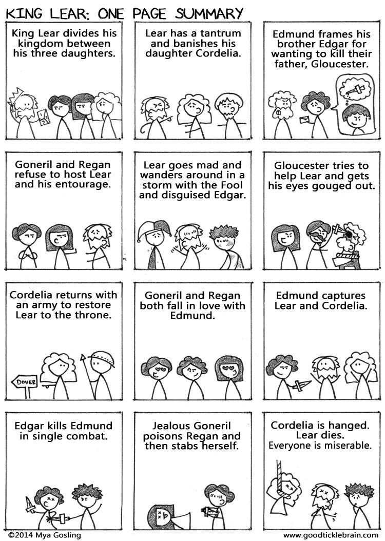 King Lear   Summary     Good Tickle Brain  A Mostly Shakespeare qn3HCOxW