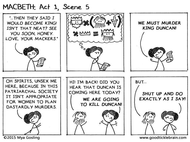 shakespeare macbeth act 1 scene 5