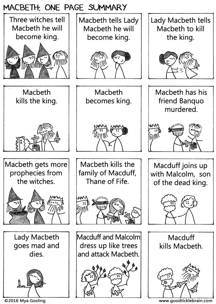 an analysis of the people vs macbeth Get everything you need to know about ambition in macbeth analysis, related quotes, theme tracking.