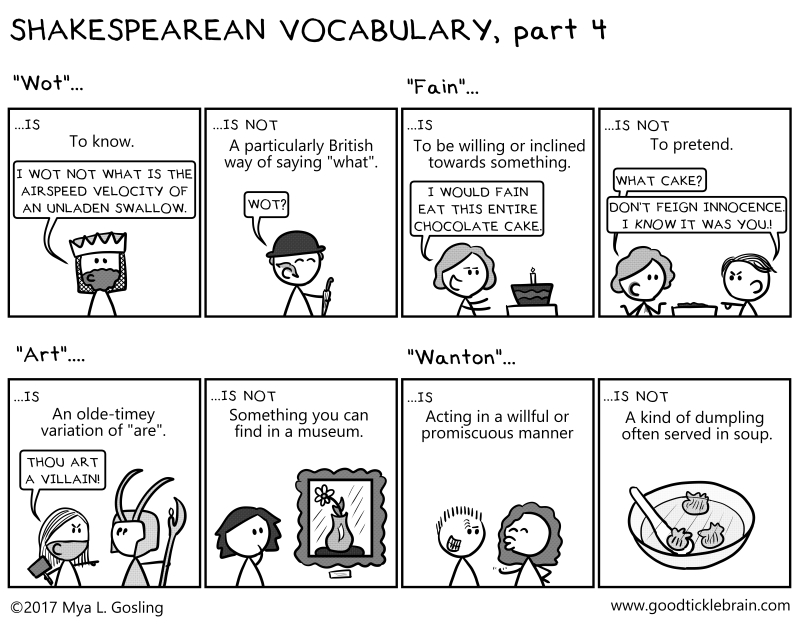 shakespearean language Caution: this translator is exaggerated for comic effect and should not be used  for serious translations it's just for fun if you want a slightly more accurate.