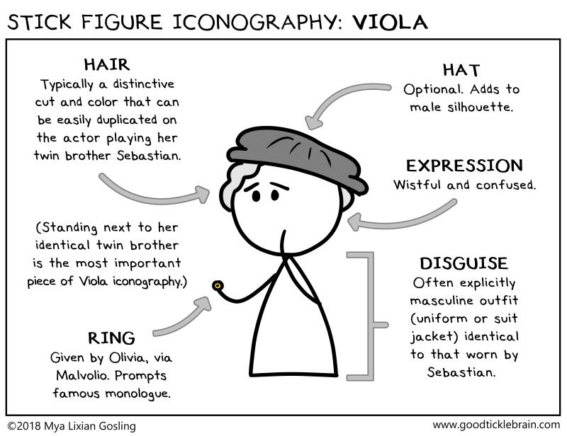 20180626-ViolaIconography.jpg