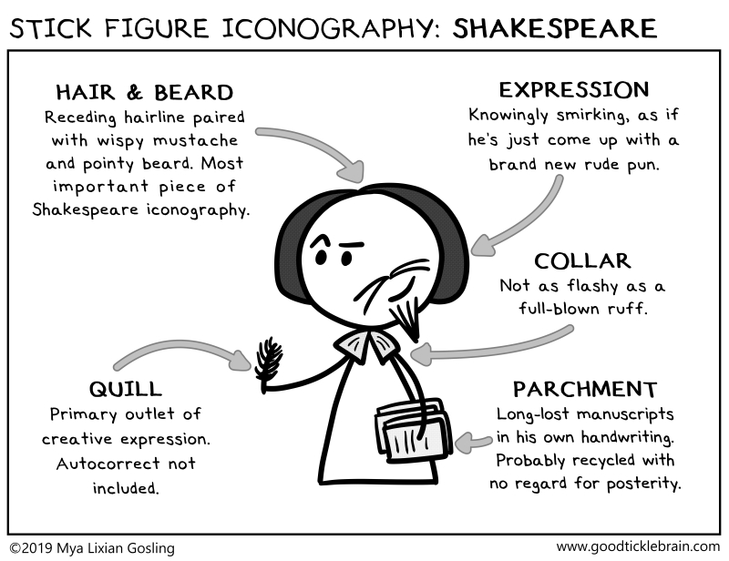 20190423-Iconography-Shakespeare.jpg