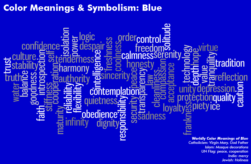color-meanings-symbolism-chart-blue.png