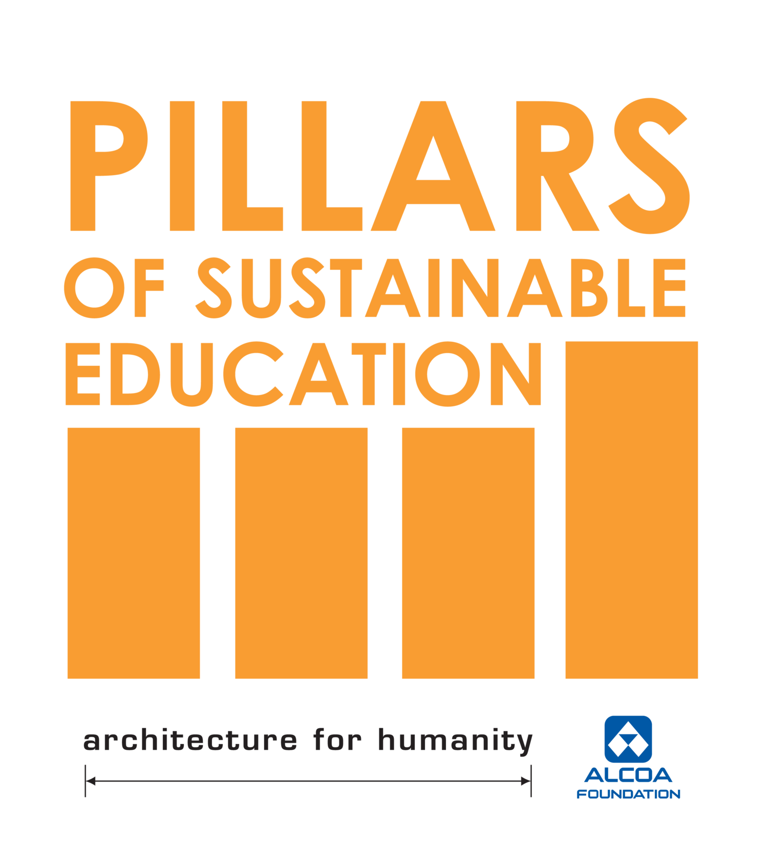 Pillars of Sustainable Education