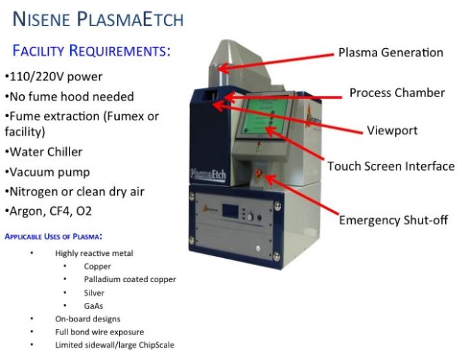 PlasmaEtch