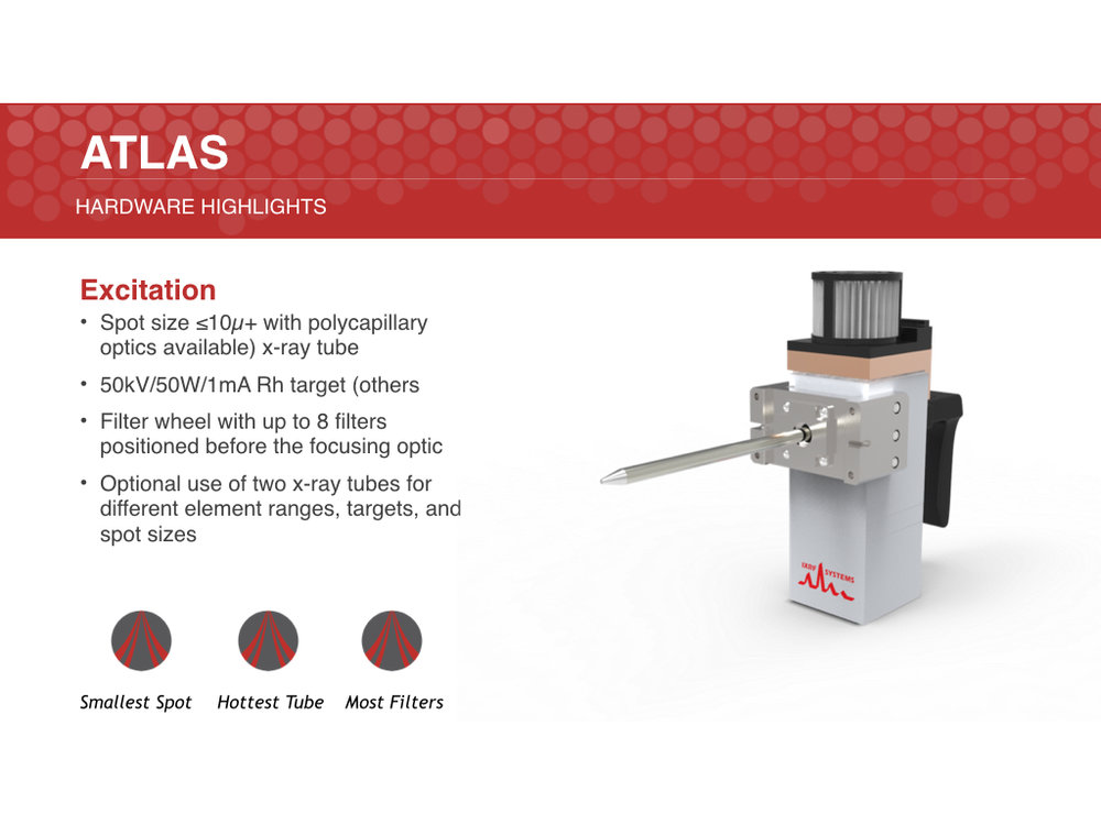 ATLAS-PPT - XRF Systems.003.jpeg