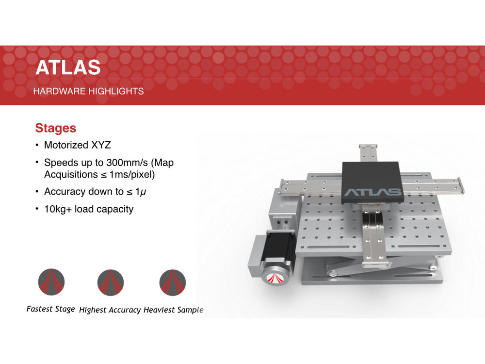 ATLAS-PPT - XRF Systems.005.jpeg