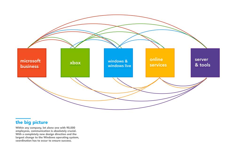 microsoft layout4.jpg