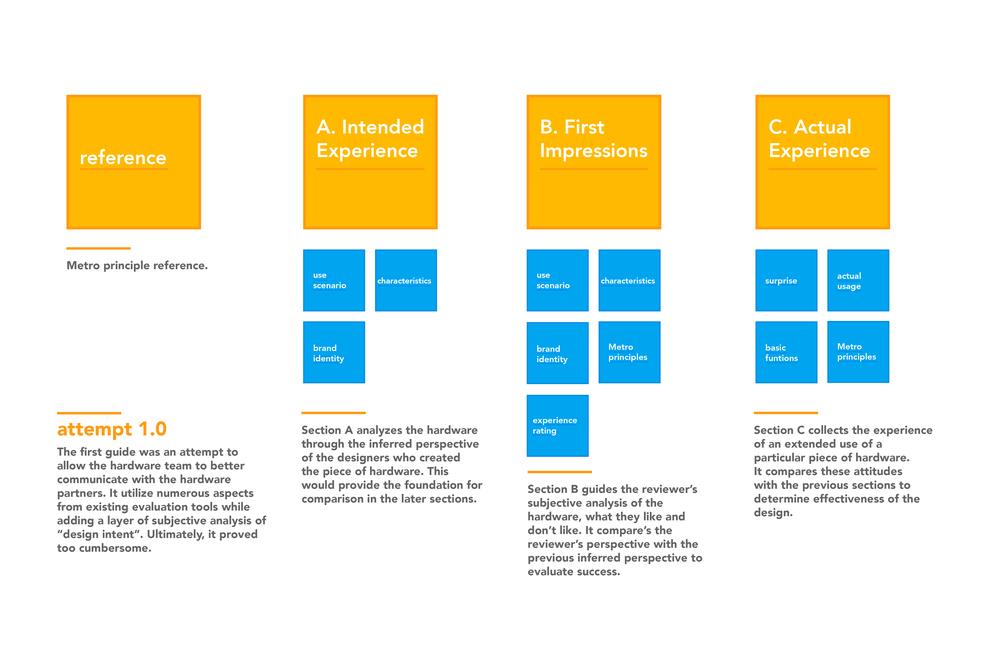 microsoft layout11.jpg