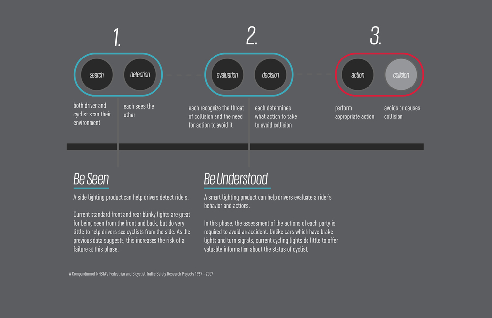 Aura layout3.jpg