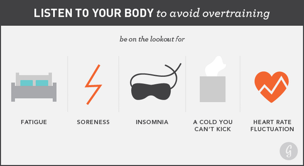 http://greatist.com/grow/how-to-listen-to-your-body