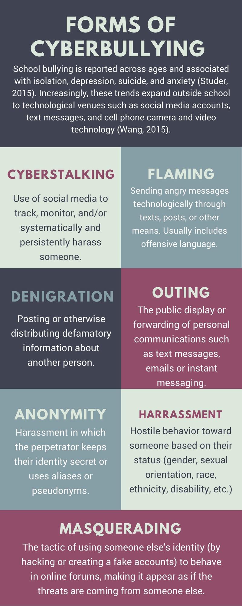 cyberbully definitions.jpg