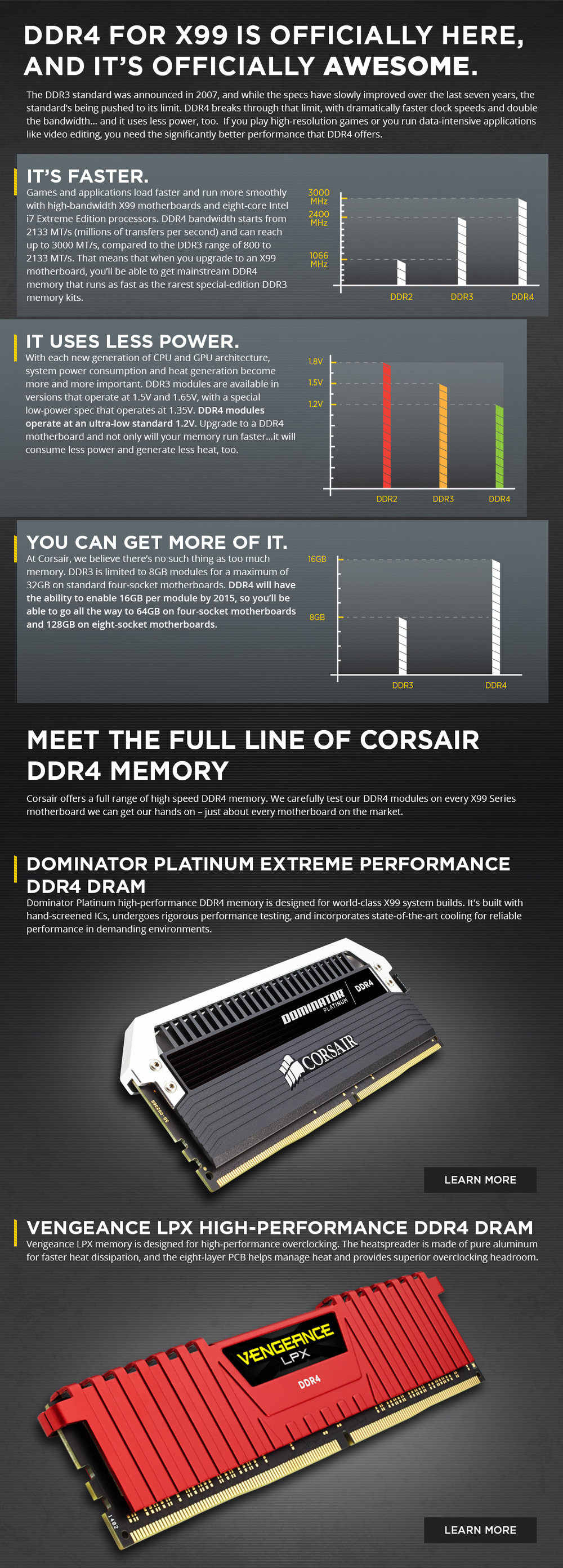 The New Line of Corsair Memory coming soon.