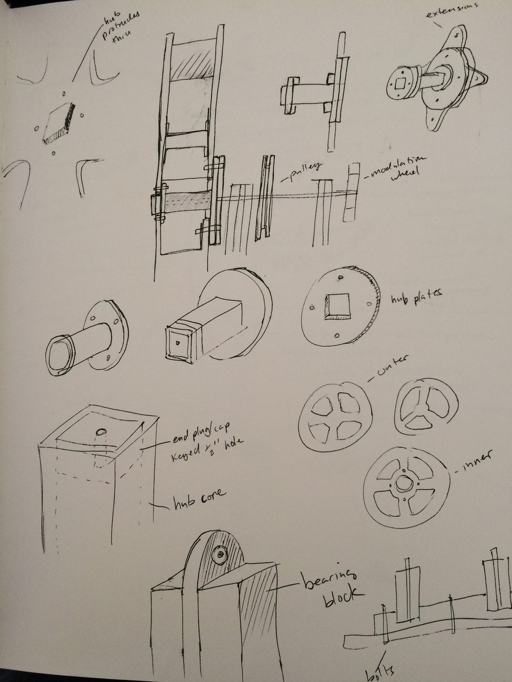 Sketches for hub redesign