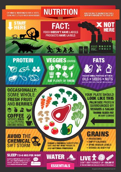 Paleo+Nutrition.jpg