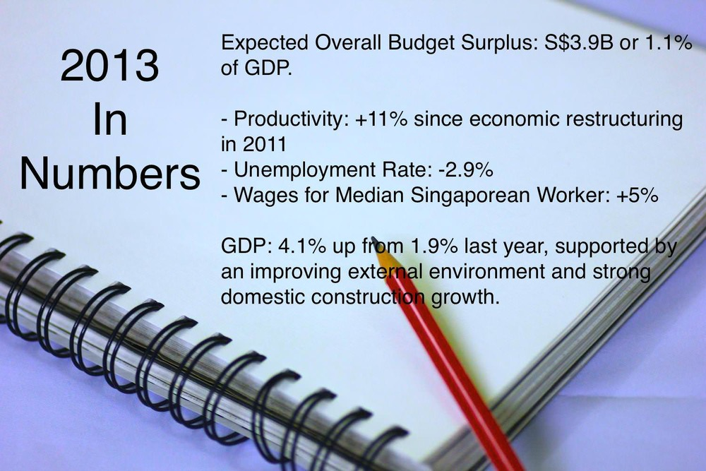 singapore-2013-economic-numbers