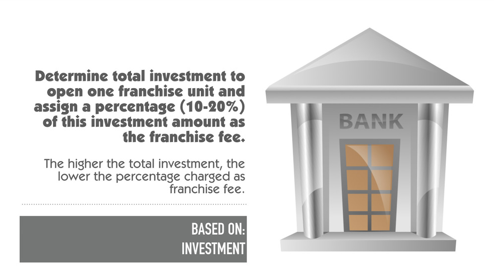 franchise-fee-structure 4.jpg