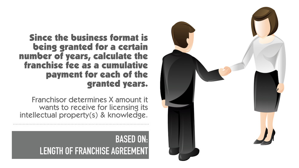 franchise-fee-structure 5.jpg