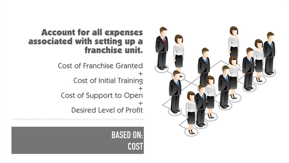 franchise-fee-structure 3.jpg