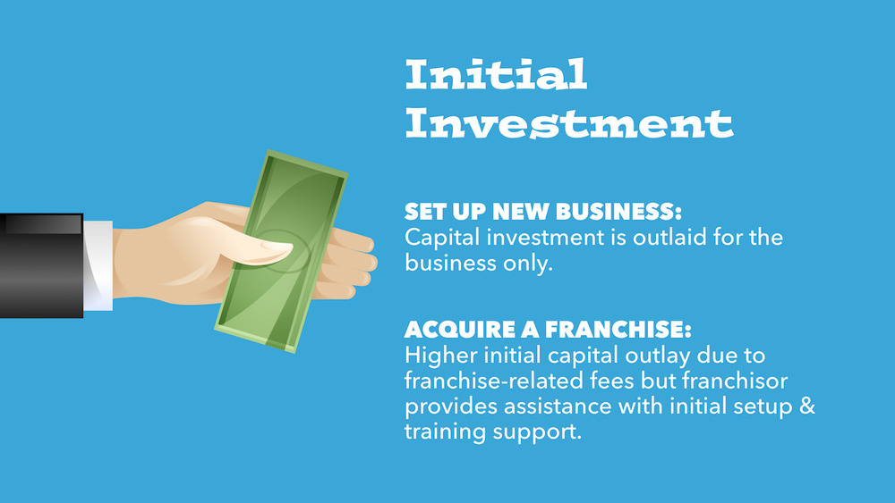 franchise-vs-new-business 2.jpg