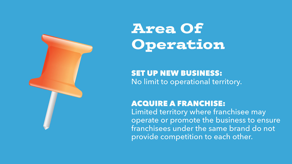 franchise-vs-new-business 5.jpg