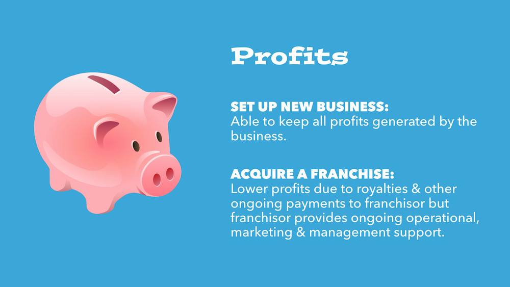 franchise-vs-new-business 7.jpg